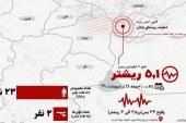 اینفوگرافیک زلزله تهران در یک نگاه