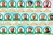 اعتماد حداکثری بهارستان به دولت سیزدهم مجلس به ۱۸ وزیر پیشنهادی رای اعتماد داد